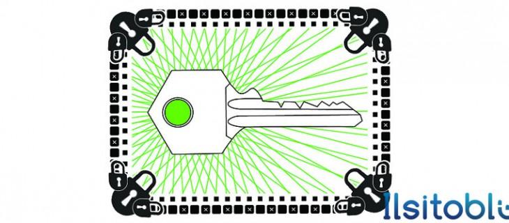 Creare una password sicura ed efficace