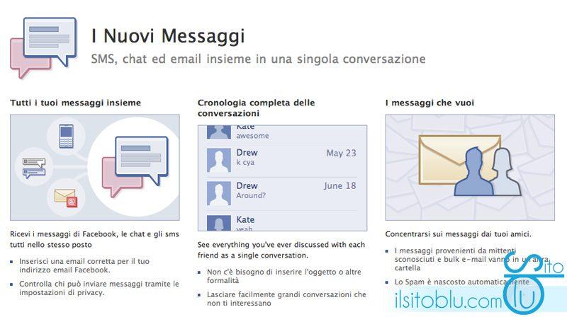 Facebook messaggi chat e sms